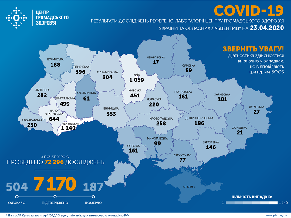 Коронавирус в Украине - статистика 23 апреля