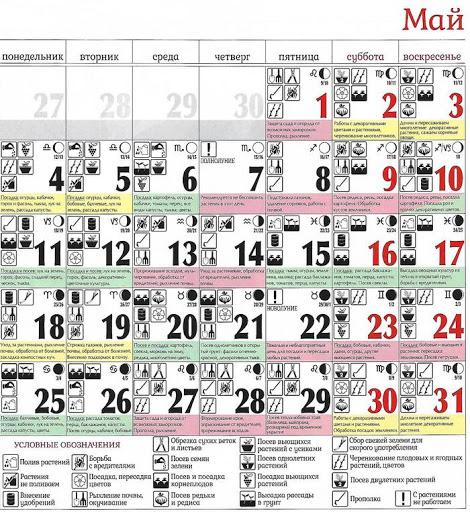 Лунный посевной календарь на май 2020 года таблица