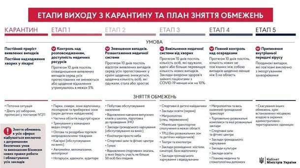 Коронавирус в Украине и мире: число жертв и зараженных на 24 апреля