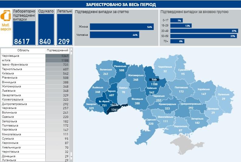 Коронавирус в Украине карта на 26 апреля / скриншот phc.org.ua