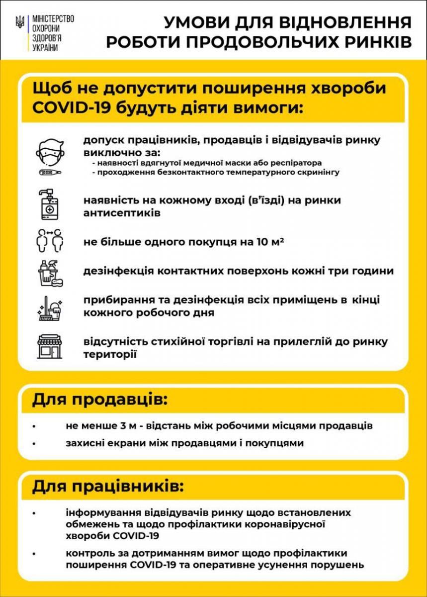 Коронавирус в Украине и мире – сколько жертв и зараженных на 27 апреля