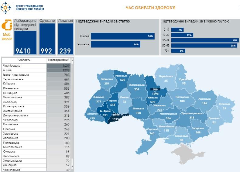 Коронавирус в Украине - карта на 28 апреля / скриншот phc.org.ua