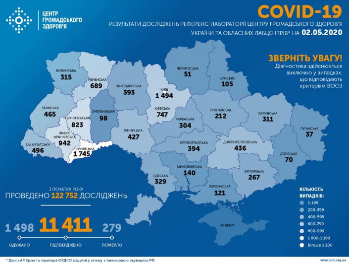 Коронавірус в Україні - карта на 2 травня / facebook.com/phc.org.ua