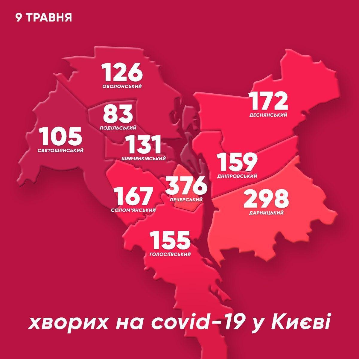 Коронавирус в Киеве - статистика и карта на 9 мая / телеграм-канал Виталия Кличко