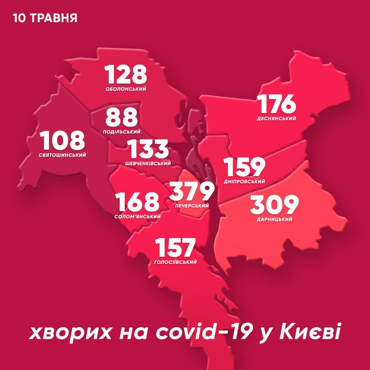 Коронавирус в Киеве - статистика и карта на 10 мая / телеграм-канал Виталия Кличко