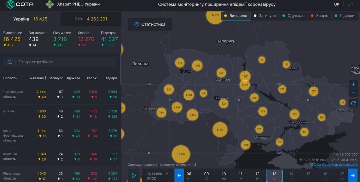 Коронавірус в Україні - статистика 13 травня
