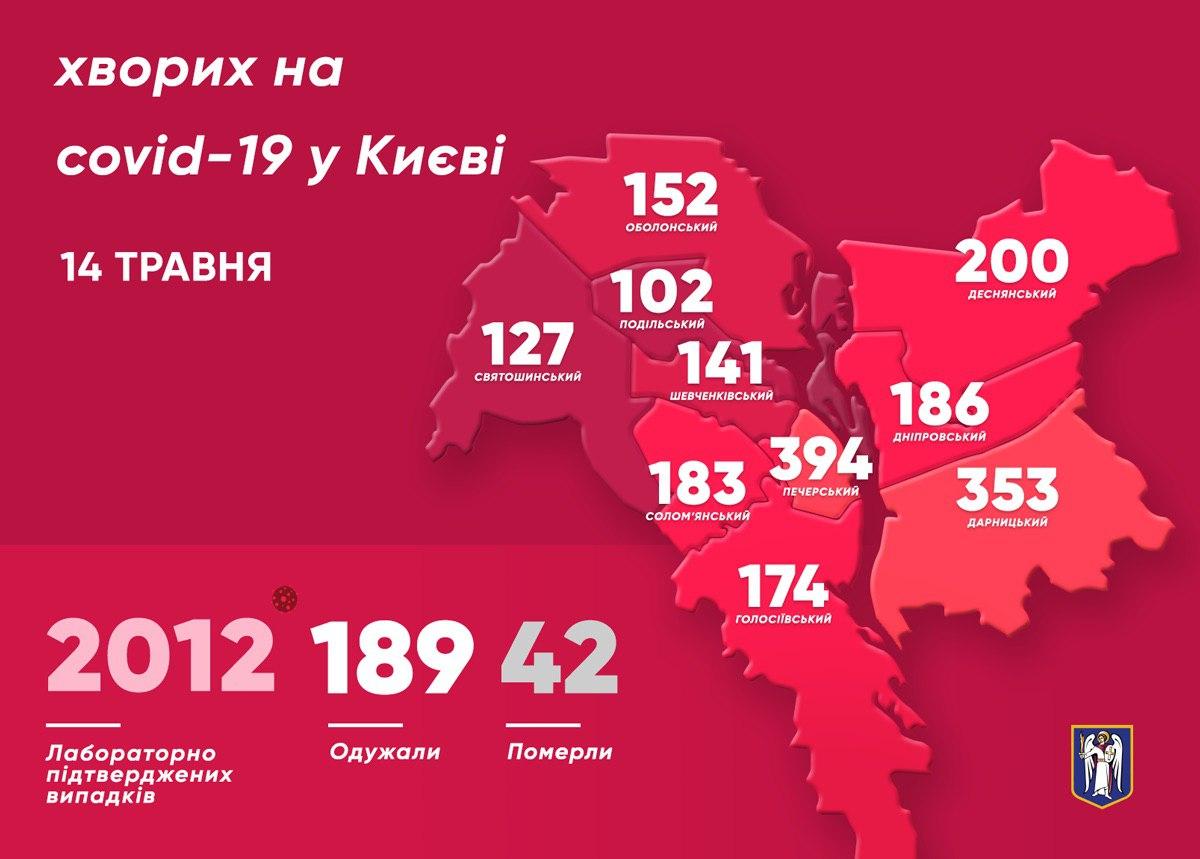 Коронавирус в Киеве - карта