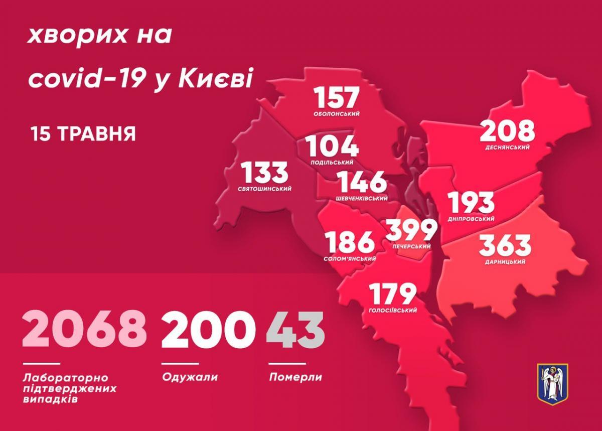 Коронавирус в Киеве 15 мая - карта