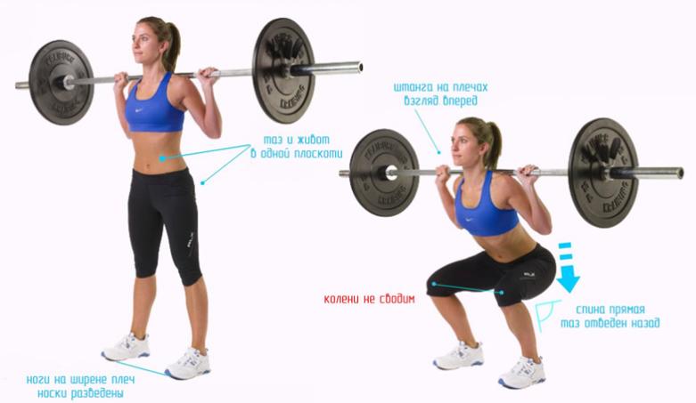 Схуднути в ногах можуть допомогти присідання – Як схуднути швидко