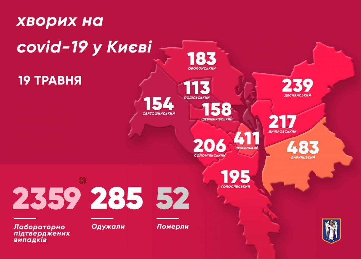 Коронавірус у Києві 19 травня