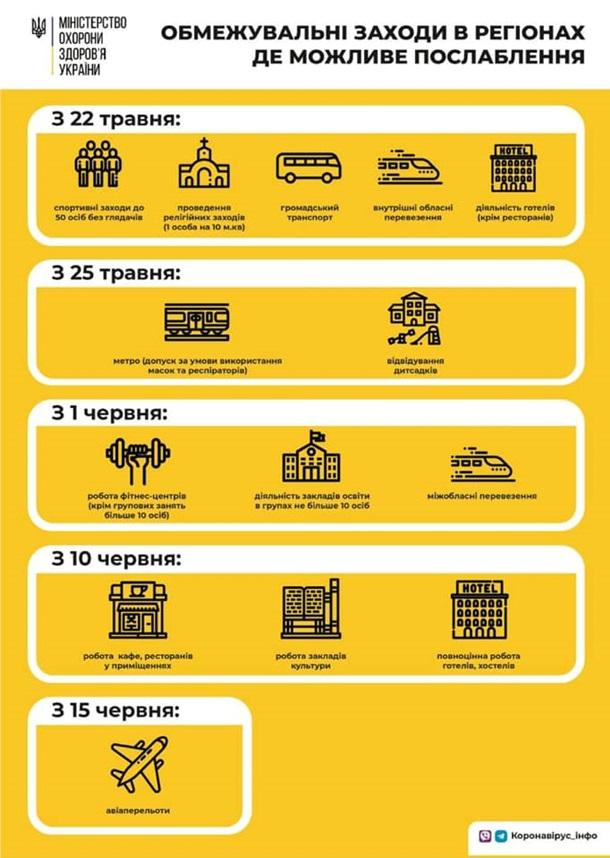 Коронавирус в Украине и мире: сколько людей заразились и умерли на 21 мая