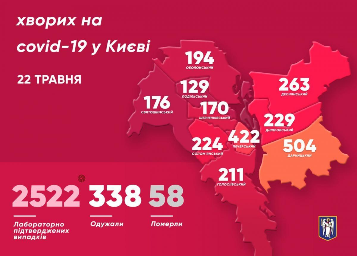 Коронавирус в Киеве 22 мая