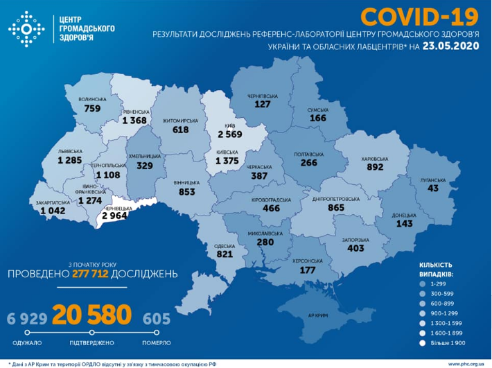 Коронавірус в Україні - статистика 23 травня