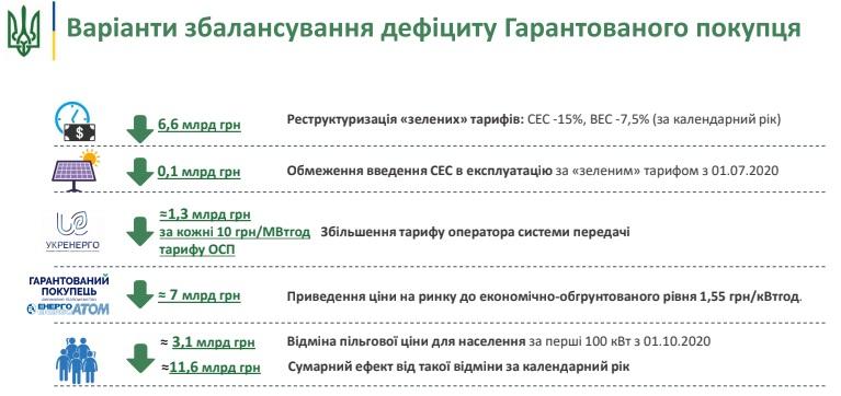/ biz.censor.net.ua