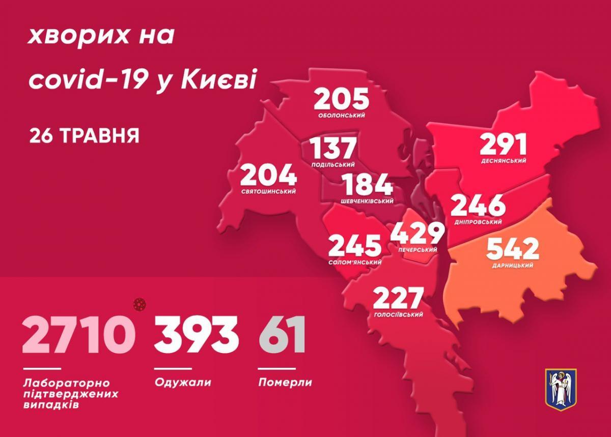 Коронавирус в Киеве 26 мая