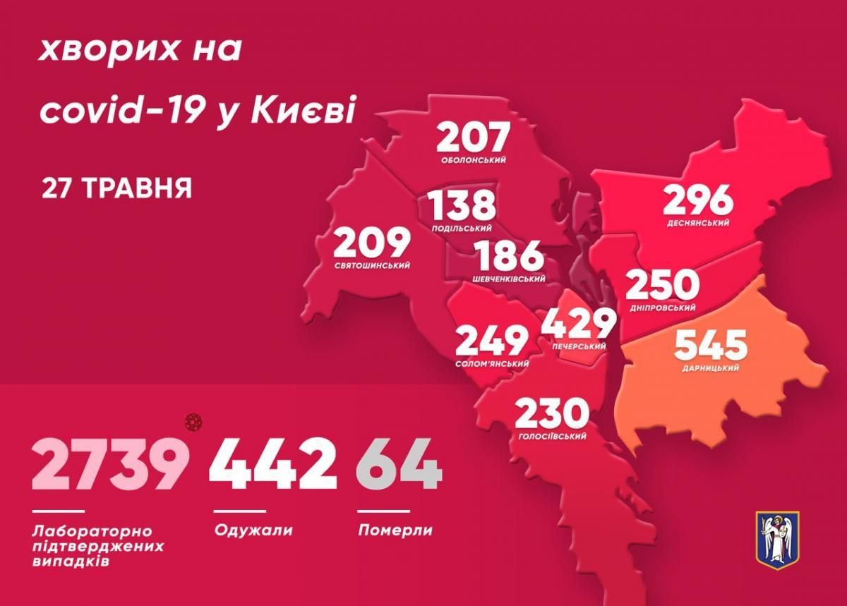 Коронавірус у Києві - статистика 27 травня