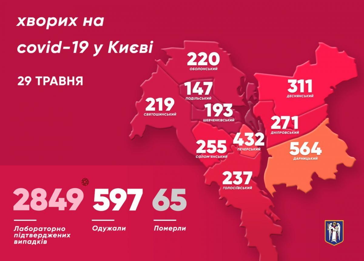 Коронавирус в Киеве - статистика 29 мая