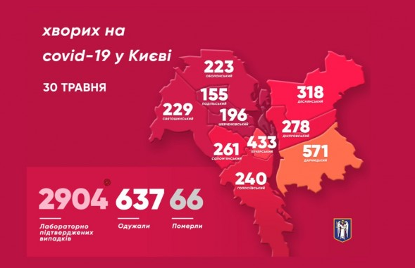 У Києві в гуртожитку виявлено спалах вірусу, померла одна особа – Коронавірус Київ новини