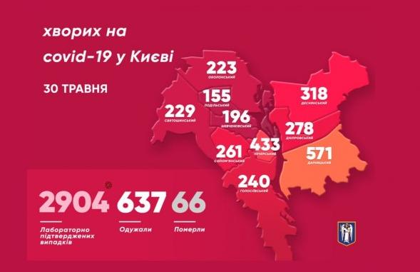 В Киеве в общежитии обнаружена вспышка вируса, умер человек – Коронавирус Киев новости