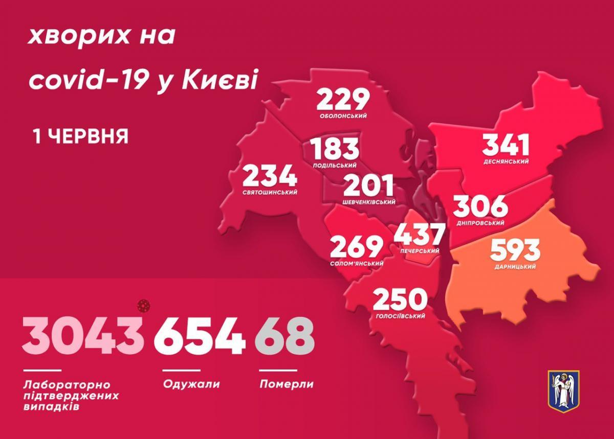 Коронавірус у Києві 1 червня - карта