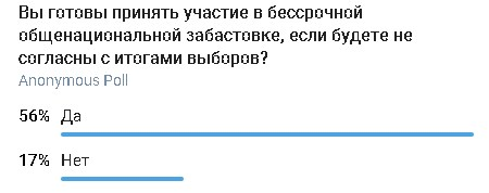 Опрос в одном из телеграм-каналов. Таких опросов много, и большинство из них показывают, что люди ждут перемен.