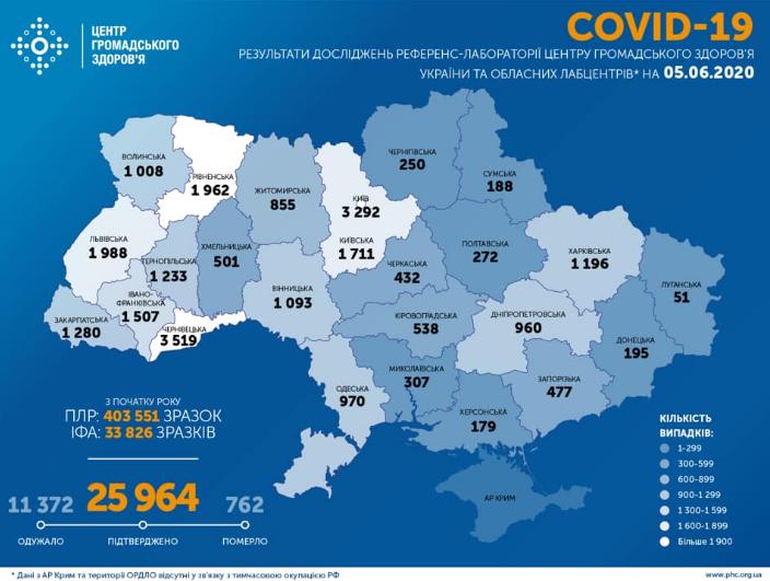 Коронавірус в Україні 5 червня - карта / facebook.com/phc.org.ua