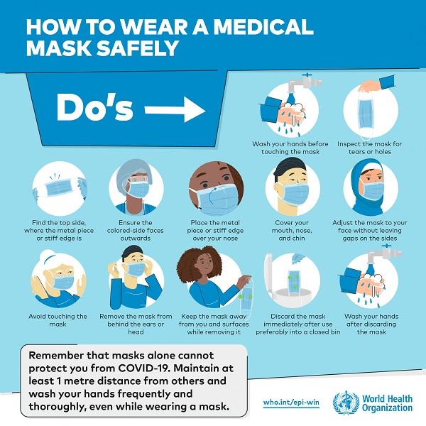 Як правильно носити захисні маски і які вибрати – правила ВООЗ