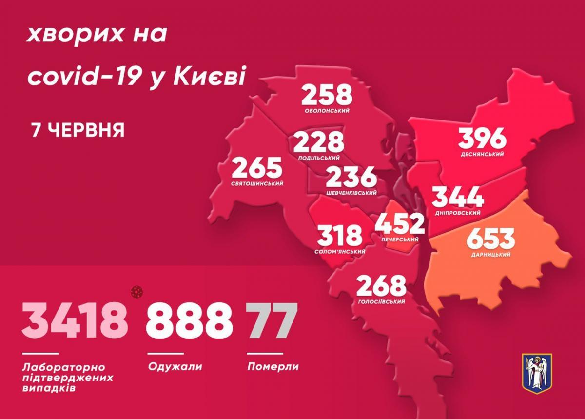 Коронавирус в Киеве 7 июня - карта