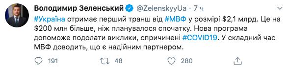 МВФ одобрил программу помощи Украине: первый транш - уже в июне