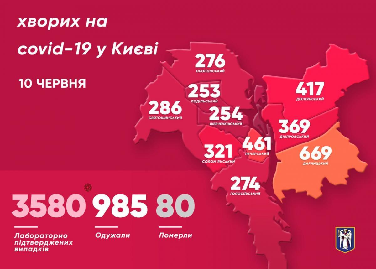 Коронавірус у Києві 10 червня - карта