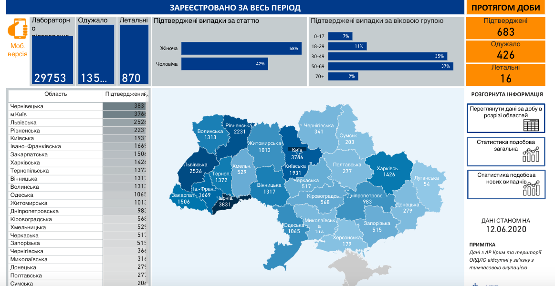 Коронавирус в Украине - статистика