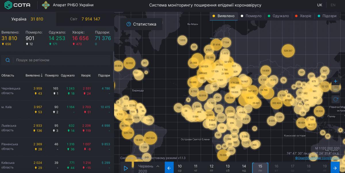 Коронавірус в Україні 15 червня - статистика