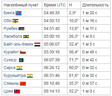 / Скріншот з wikipedia.org
