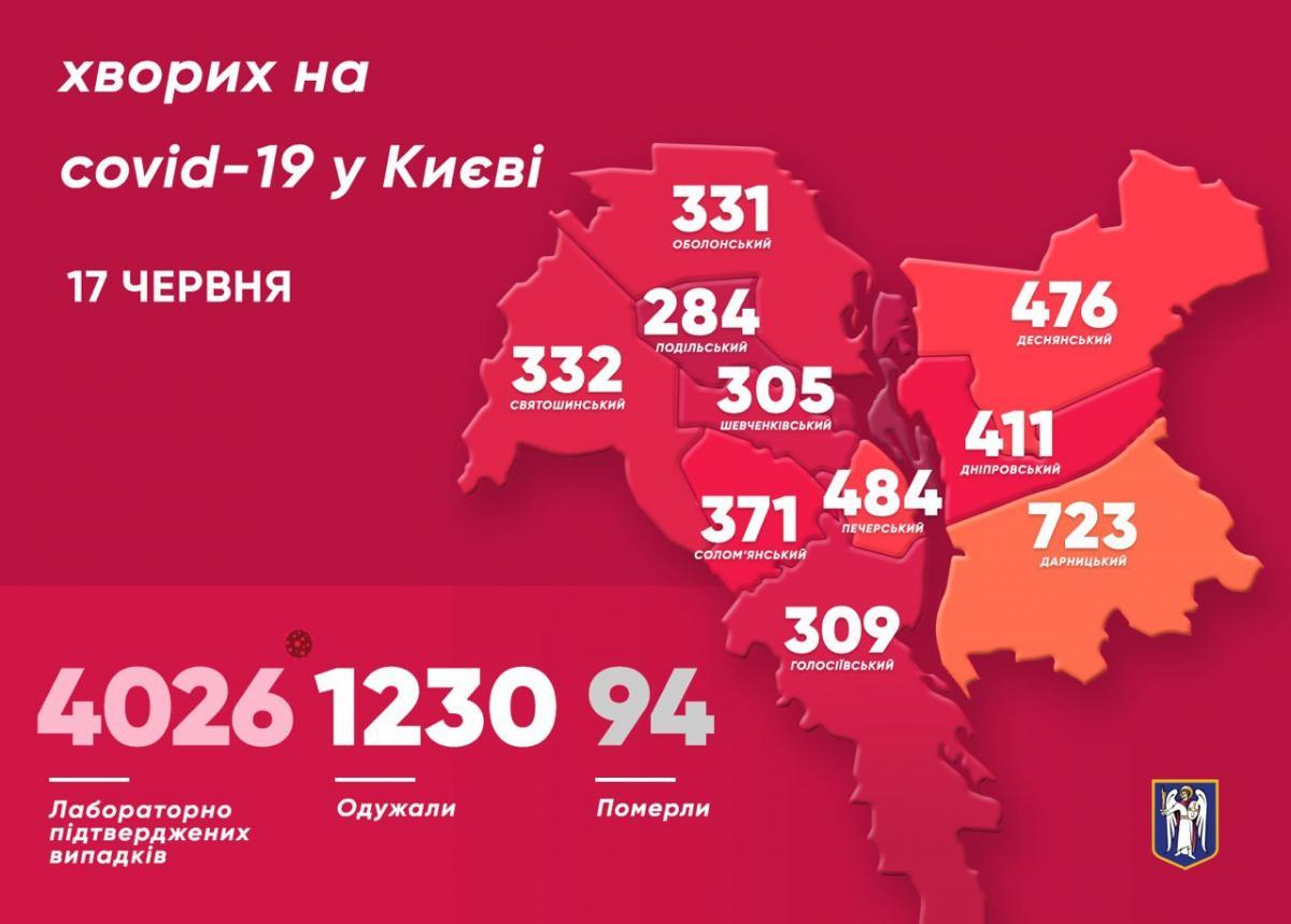 Коронавірус у Києві 17 червня