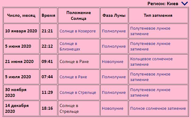 / Скріншот з rivendel.ru