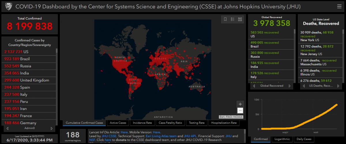Covid-19 у світі 17 червня - статистика - Коронавірус 17 червня 2020 в Україні та світі