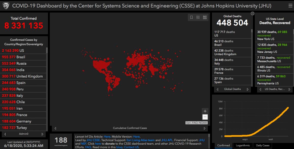 Коронавірус 18 червня - статистика / gisanddata.maps.arcgis.com