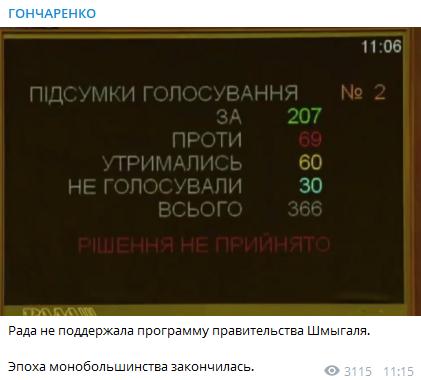 """Не прошмыгнул"": Рада снова ""отфутболила"" программу Кабмина"