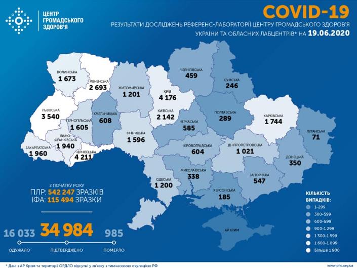 Коронавірус в Україні 19 червня - карта / facebook.com/phc.org.ua