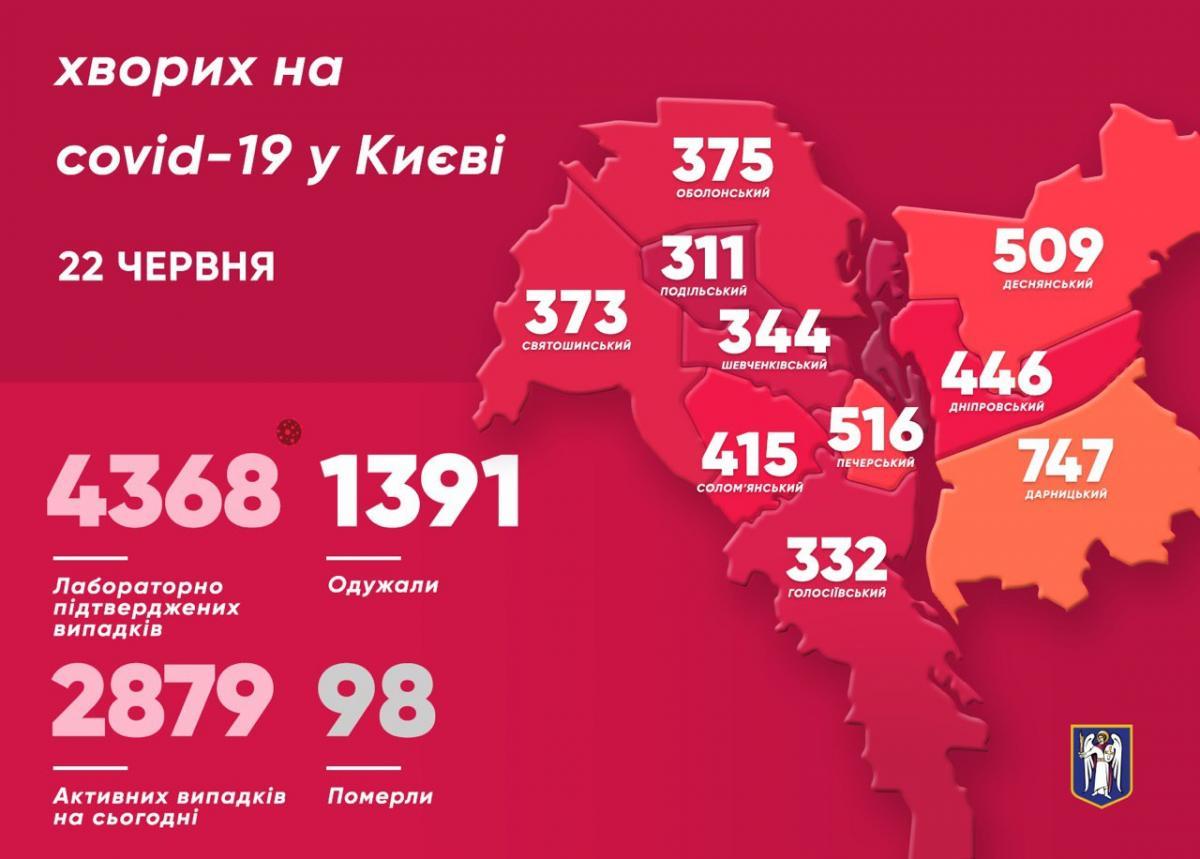 Коронавірус у Києві 22 червня - карта