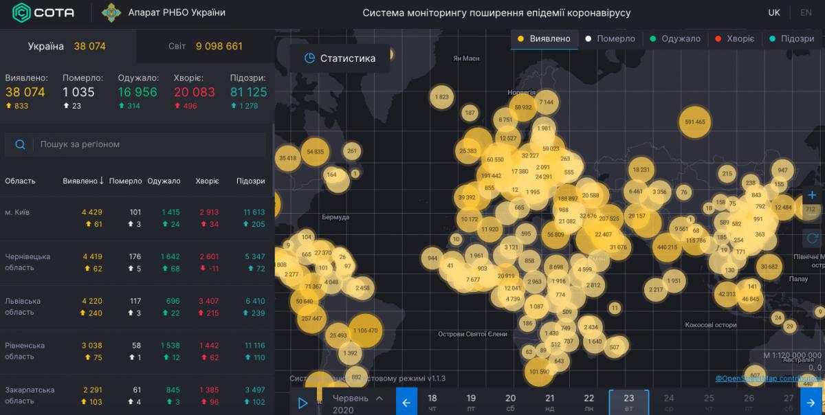 Коронавирус в Украине - статистика 23 июня
