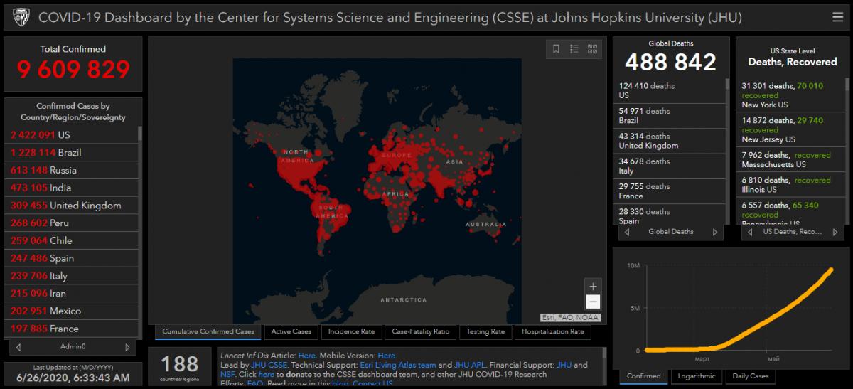 У світі підскочило число хворих на вірус з Китаю – Коронавірус Україна та світ статистика
