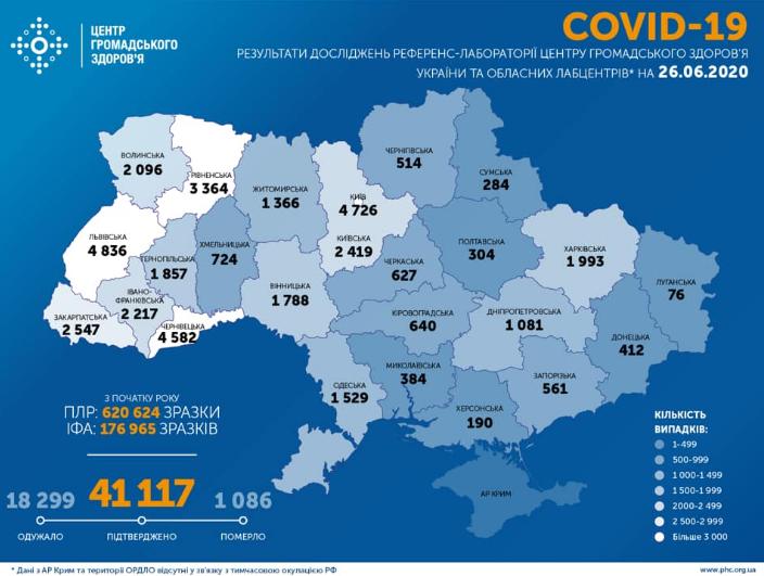 В Украине вирус из Китая установил новые антирекорды – Коронавирус Украина и мир статистика