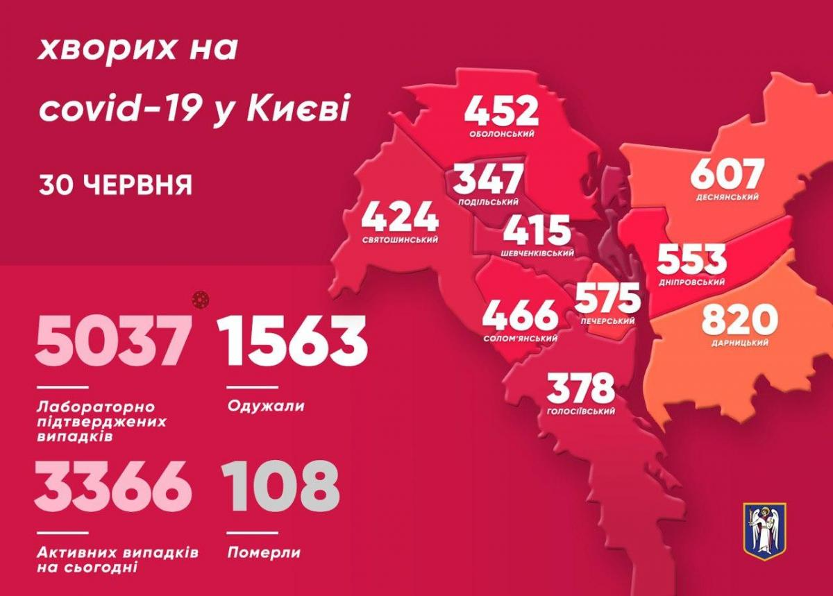 Коронавирус в Киеве - карта на 30 июня / t.me/vitaliy_klitschko