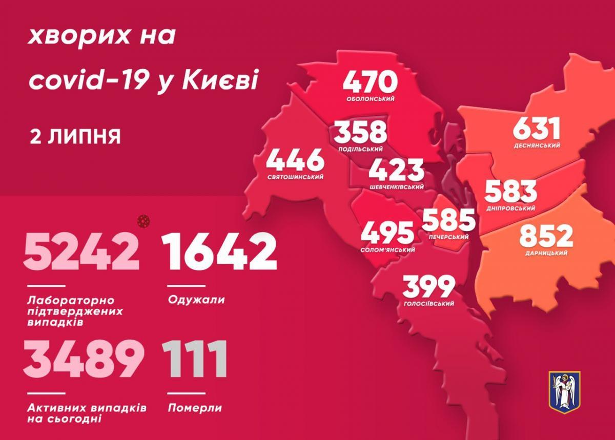 Коронавірус у Києві - карта