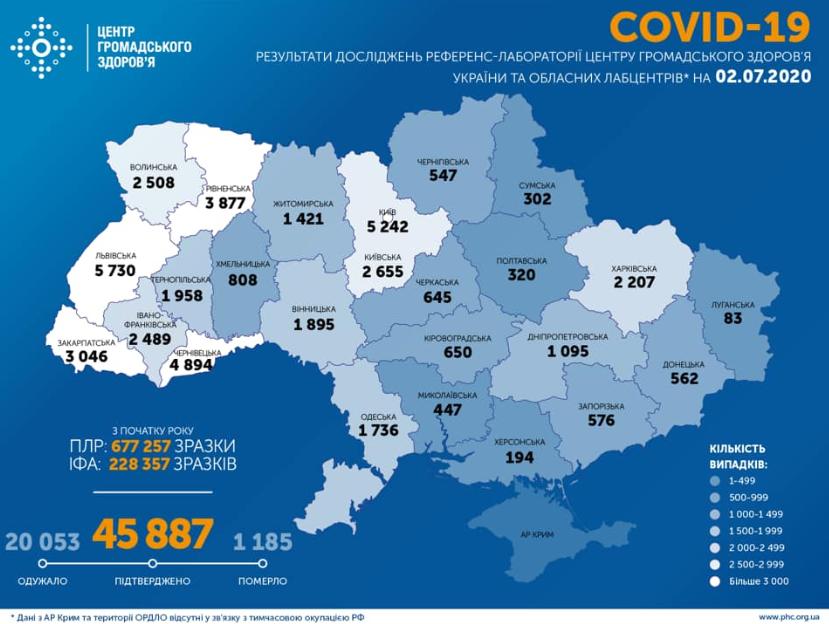 Вирус из Китая в Украине пересек новую психологическую отметку – Коронавирус статистика
