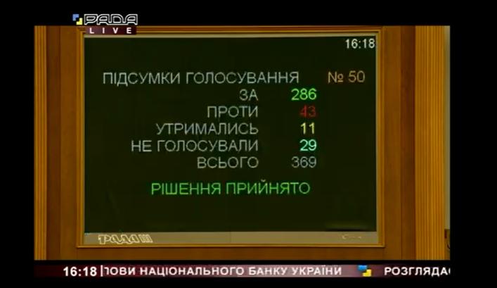 Парламент отправил в отставку Смолия – Смолий отставка