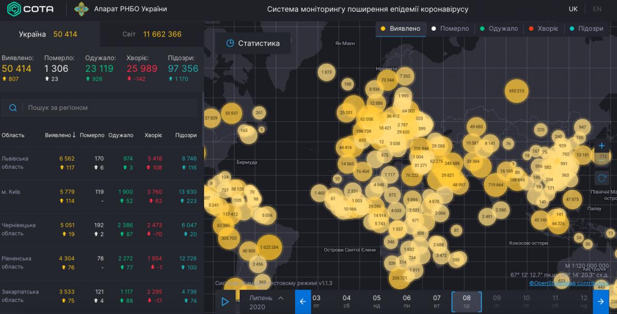 Короанвирус в Україні 8 липня - статистика