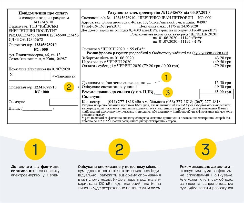 Тарифи на електроенергію 2020 - жителі Києва будуть платити по-новому