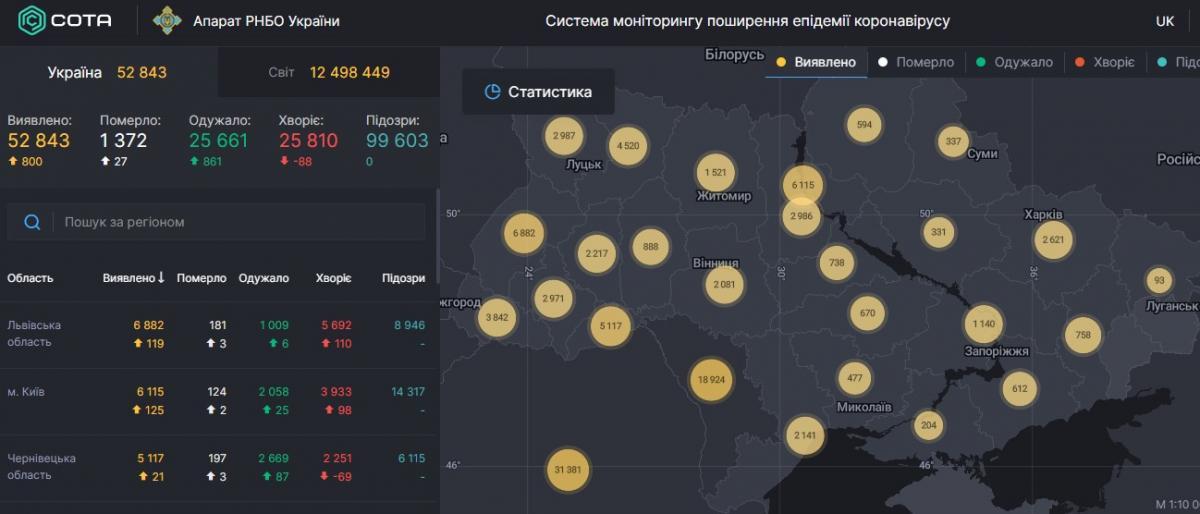 Коронавірус в Україні - статистика й карта на 11 липня / covid19.rnbo.gov.ua